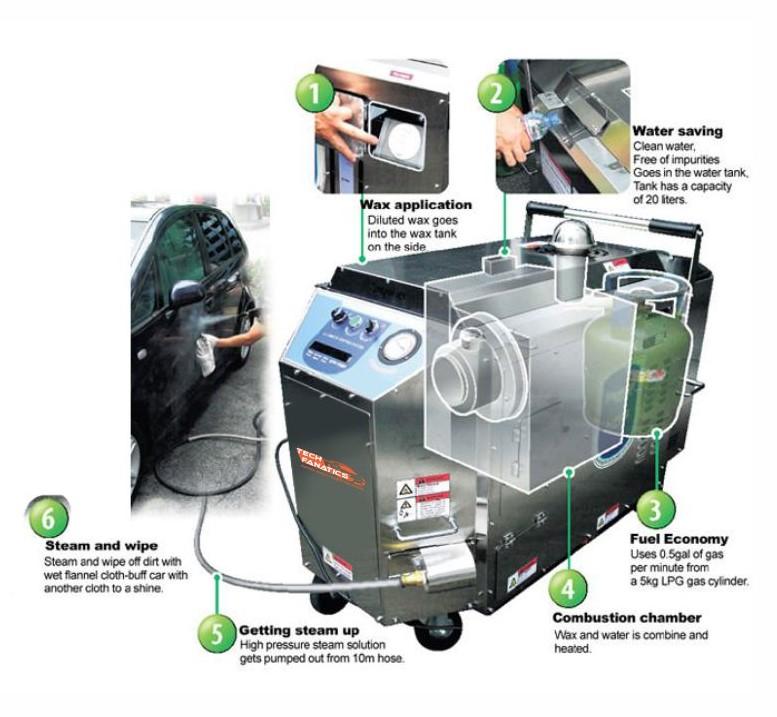 Washing & Dry Clean Equipments STEAM CAR WASHER